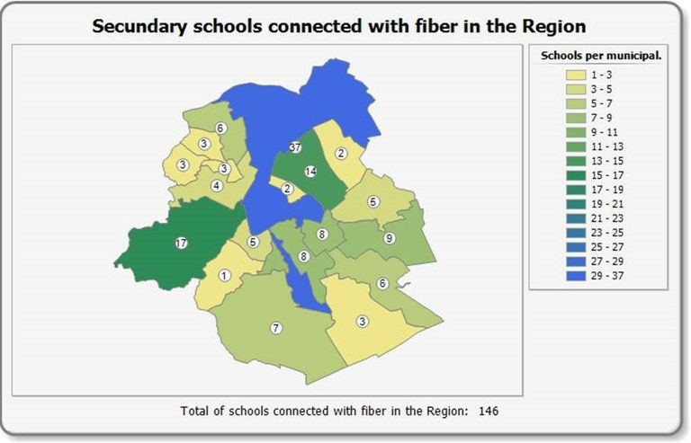 Total of schools connected with Fiber in the Region: 116